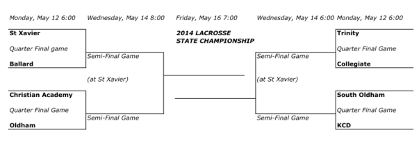2014 KY Lacrosse State Tournament Bracket