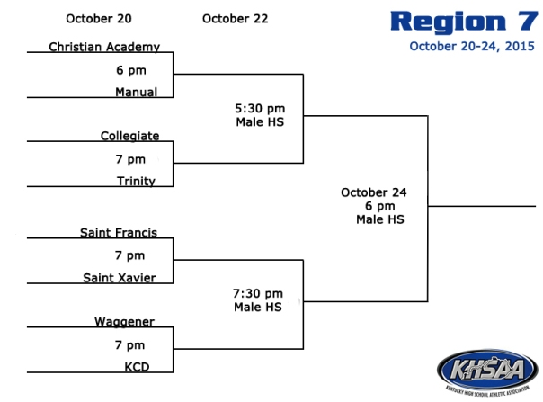 Region 7 Tournament Bracket