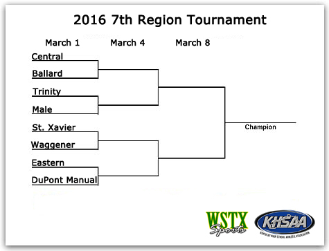 2016 7th Region Tournament
