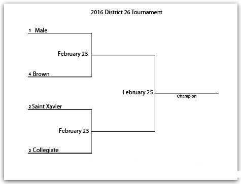 District 26 postseason