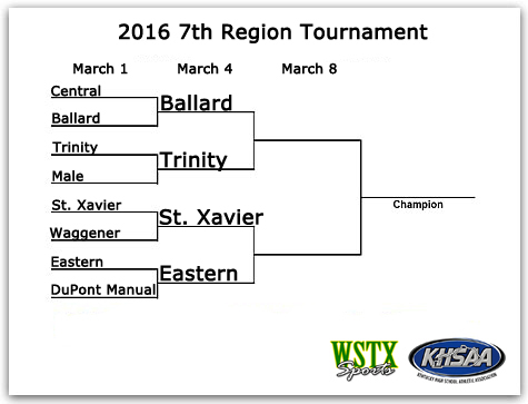 2016 7th Region Tournament Semis