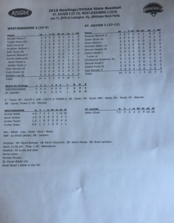 St. X-West Jessamine Box Score